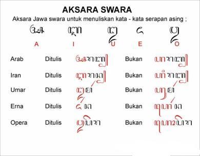 Uncategorized Mgmp Bahasa Jawa Pemalang Page 11